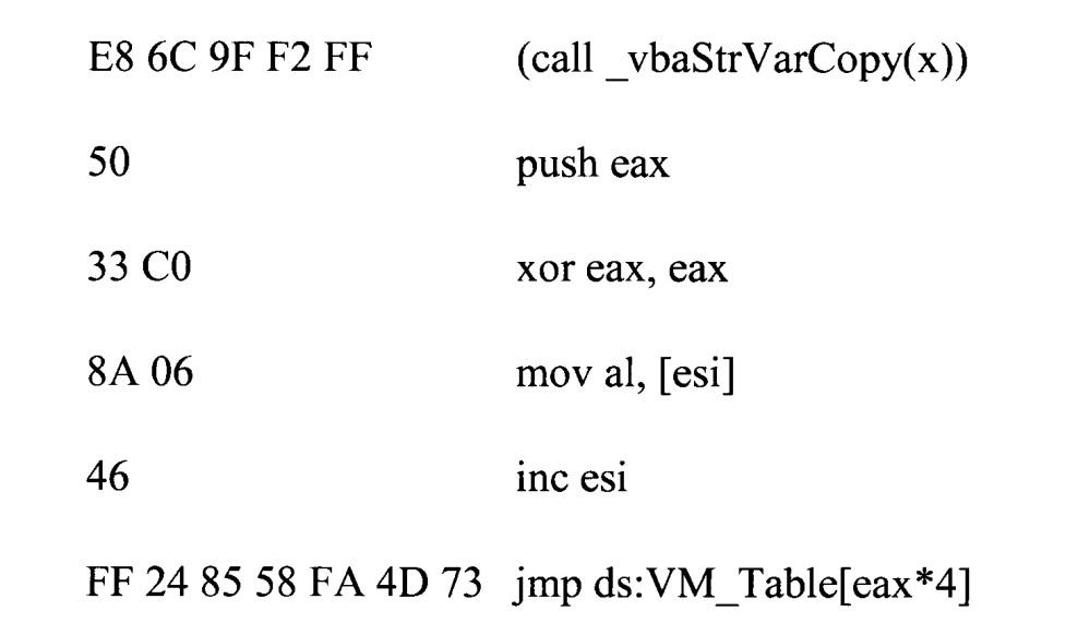 Способ эмуляции исполнения файлов