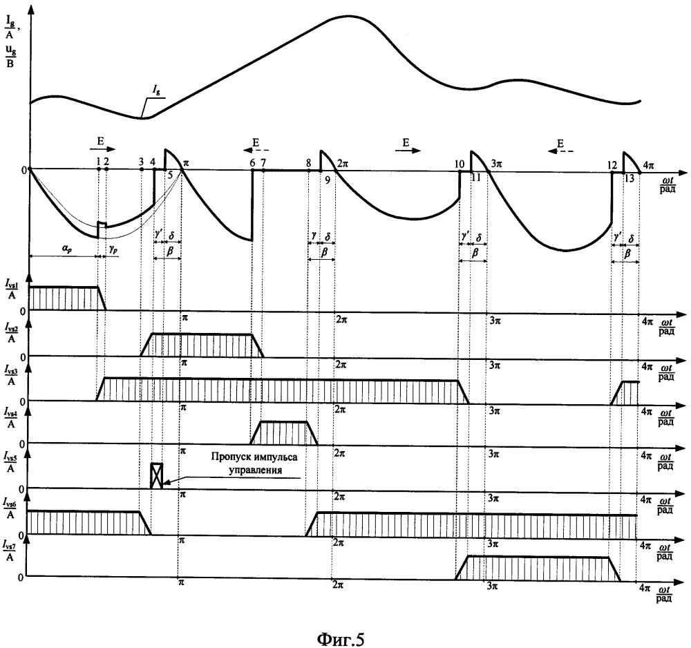 Способ повышения работоспособности электровозов переменного тока в режиме рекуперативного торможения и устройство для его реализации