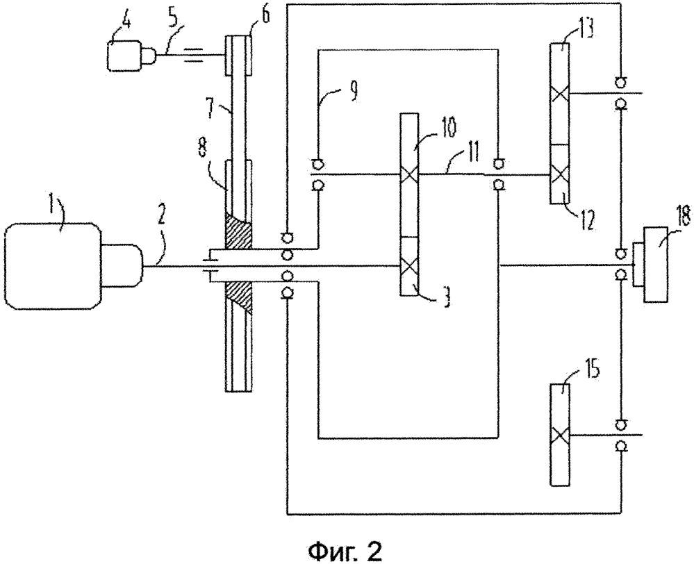 Способ и устройство для переключения последовательности нагрузки во времени при изготовлении изделий партиями