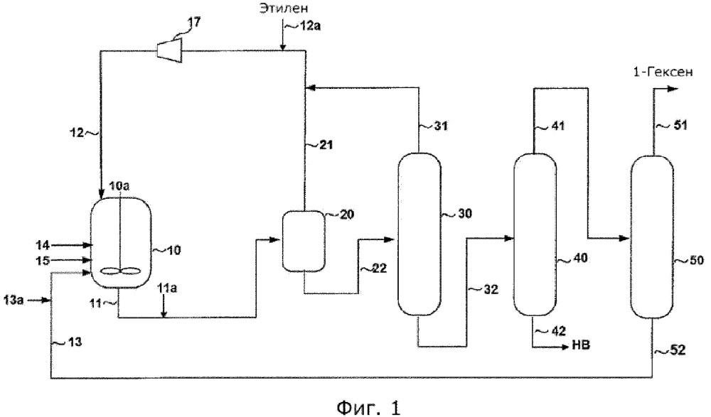 Способ получения низшего полимера альфа-олефина
