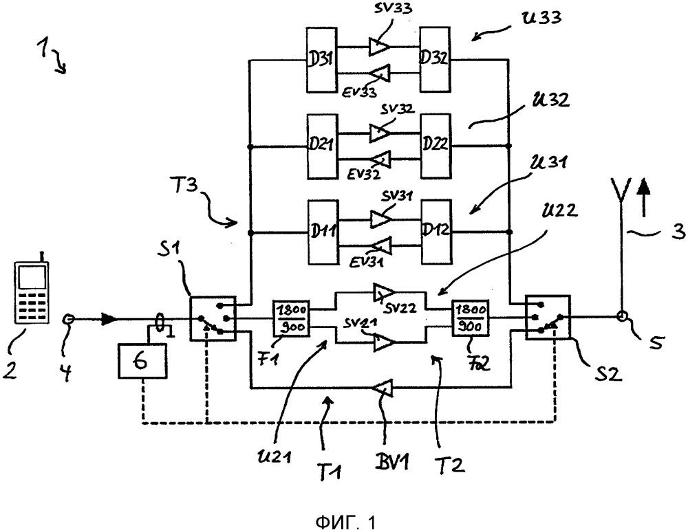 Схемное устройство компенсации затухания, возникающего в антенном проводнике между устройством мобильной связи и антенной