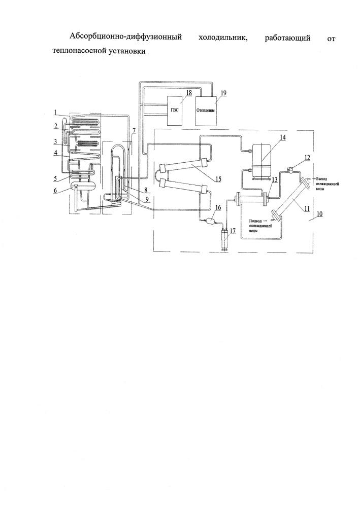 Абсорбционно-диффузионный холодильник, работающий от теплонасосной установки