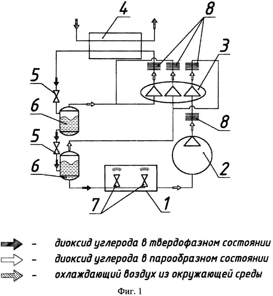 Низкотемпературная холодильная машина на диоксиде углерода