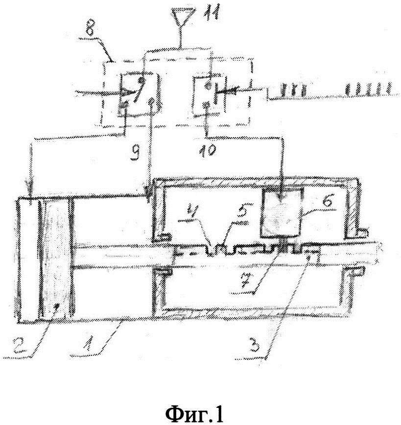 Многопозиционный пневматический модуль линейных перемещений
