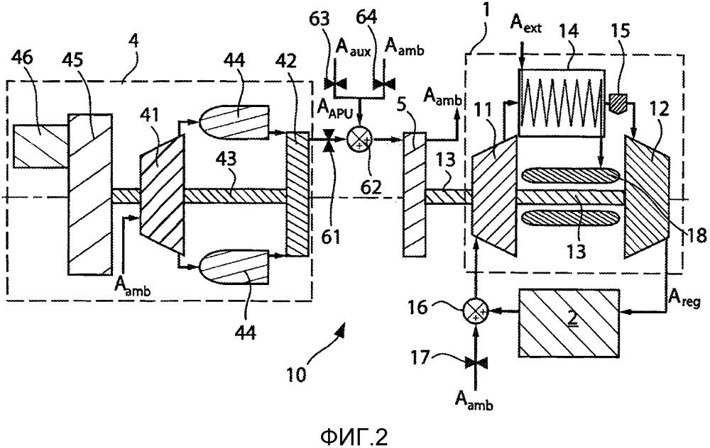 Устройство и способ обеспечения нетяговой мощностью летательного аппарата
