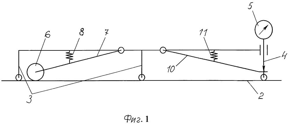 Универсальное приспособление для определения жесткостных характеристик лопастей на изгиб в плоскости тяги