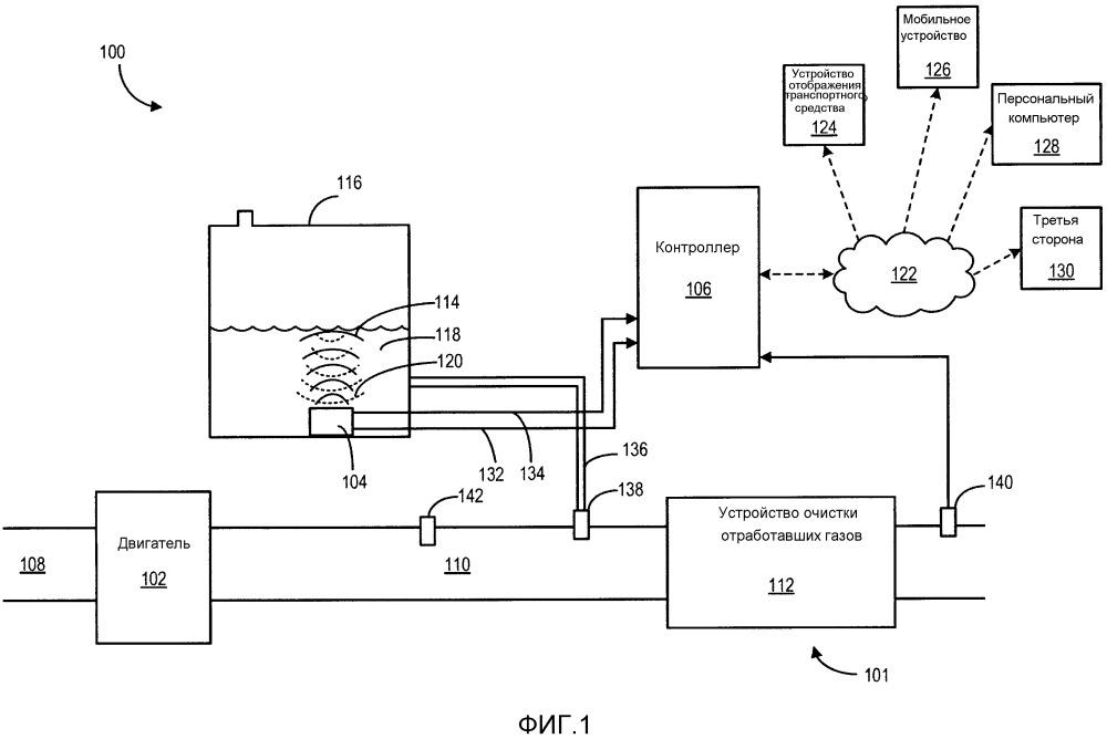 Способ фильтрации для импульсных ультразвуковых датчиков уровня