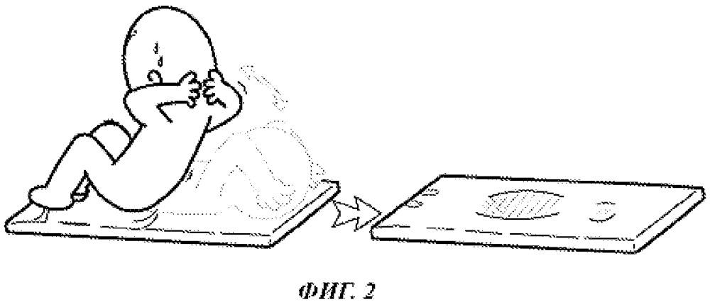 Способ и устройство для определения значения расходуемой энергии