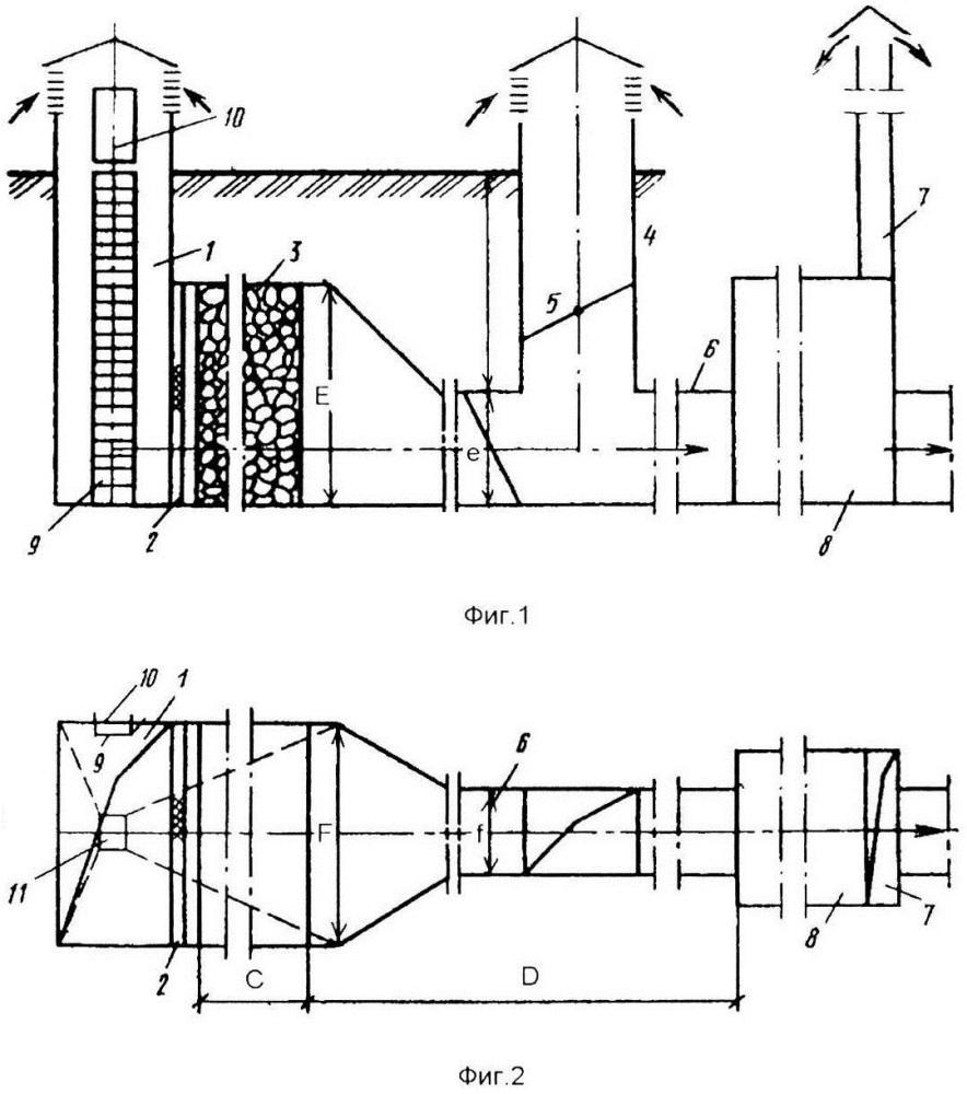 Приточная камера системы кондиционирования