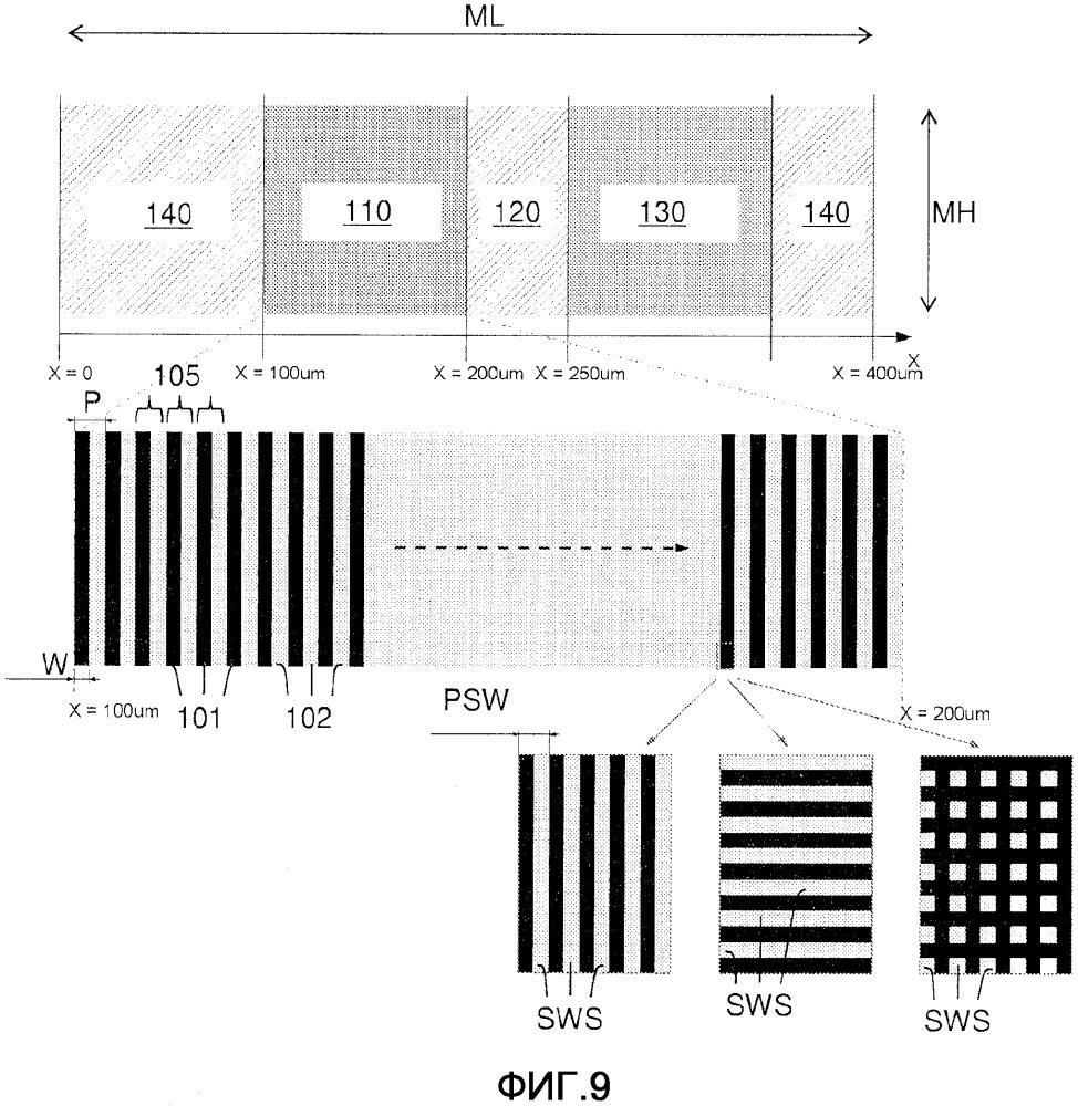 Способ определения положения подложки в системе литографии, подложка для использования в таком способе и система литографии для выполнения такого способа