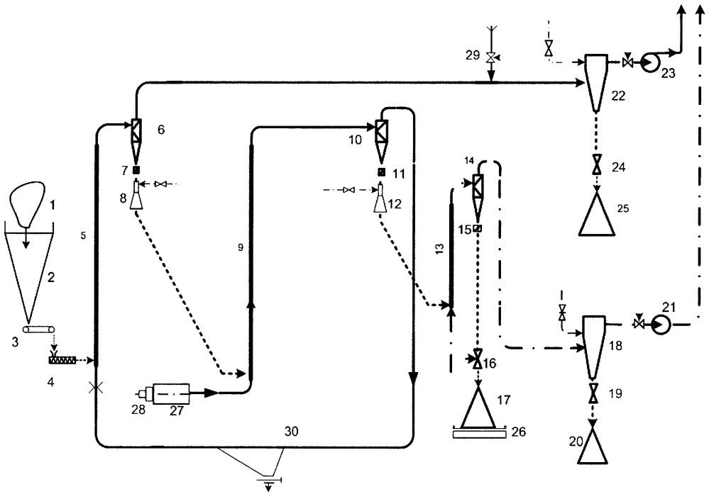 Установка для термообработки гидроксида алюминия