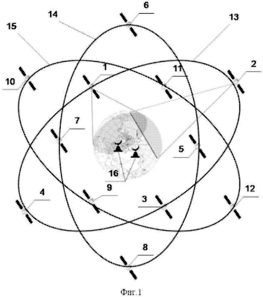 Глобальная многофункциональная инфокоммуникационная спутниковая система
