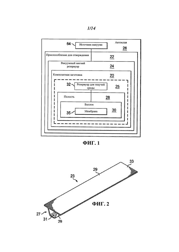 Система баллонов для отвода или подвода газов для отверждения деталей из композитного материала