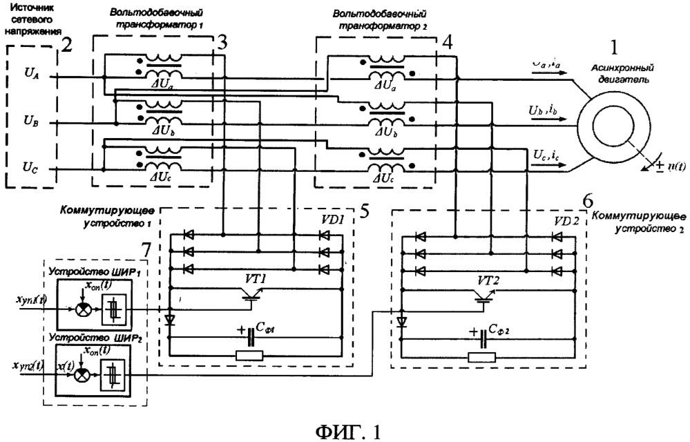 Маловентильный четырёхквадрантный электропривод переменного тока и способ управления им