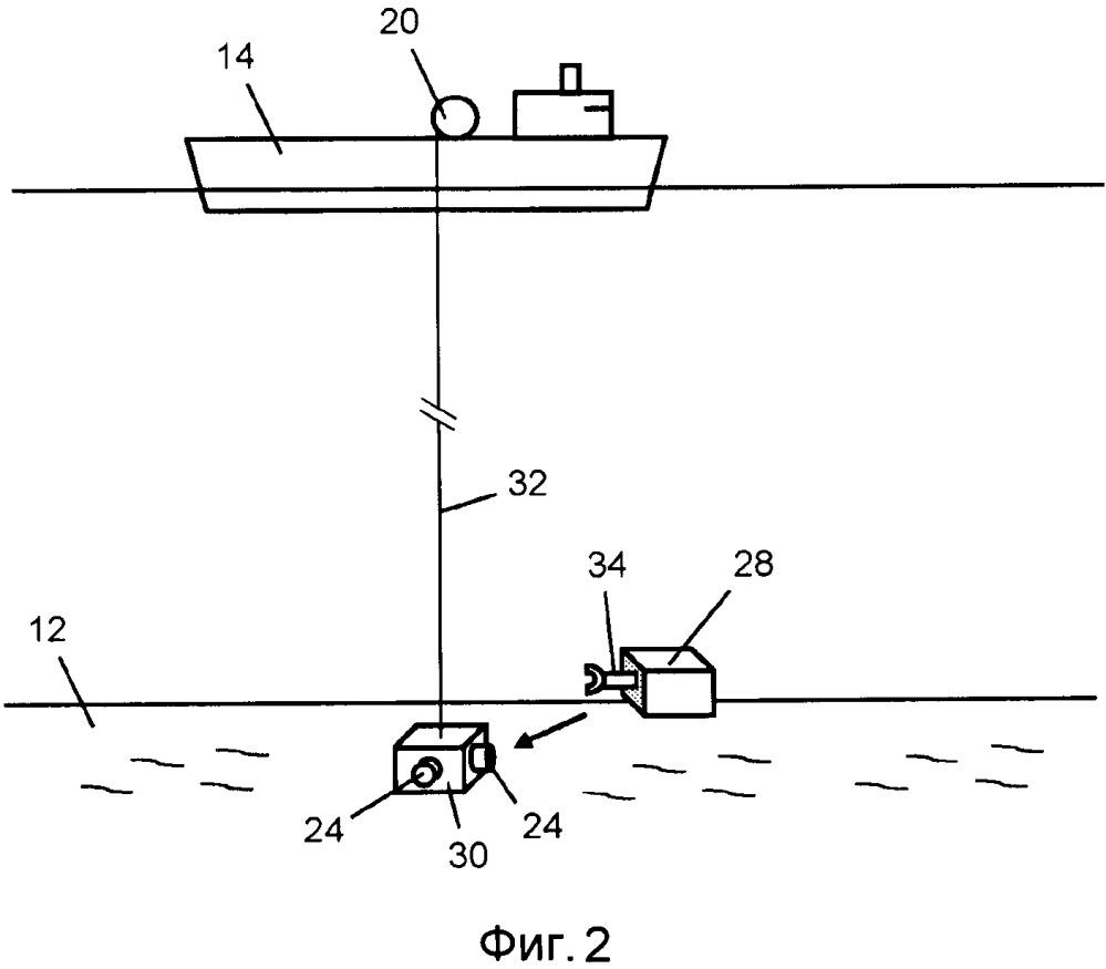Инструменты и датчики, размещаемые посредством беспилотных подводных транспортных средств