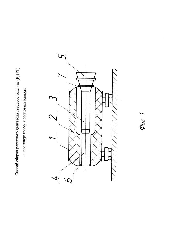 Способ сборки ракетного двигателя твердого топлива (рдтт) с газогенератором и сопловым блоком