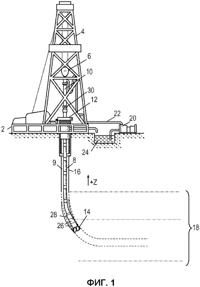 Способ и система визуализации данных управления системой каротажа во время бурения (квб)