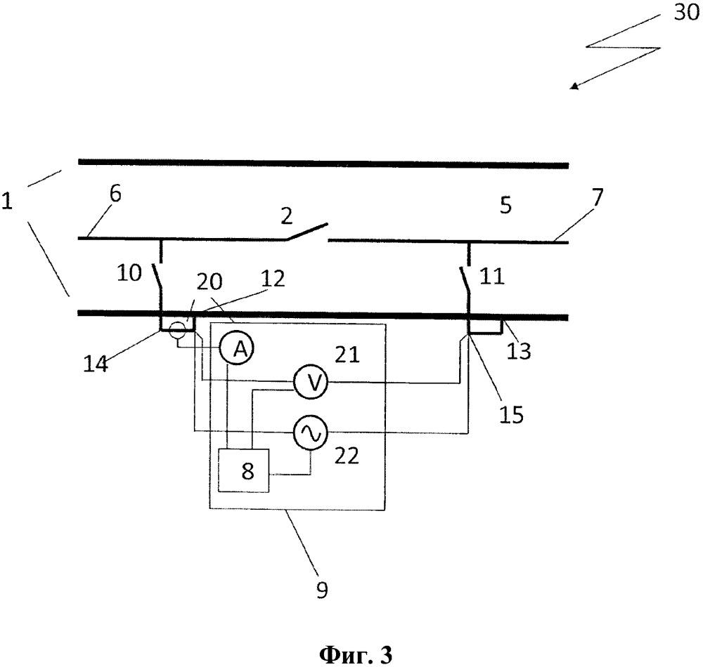 Способ и система тестирования распределительного устройства, предназначенного для использования в установках для передачи электроэнергии