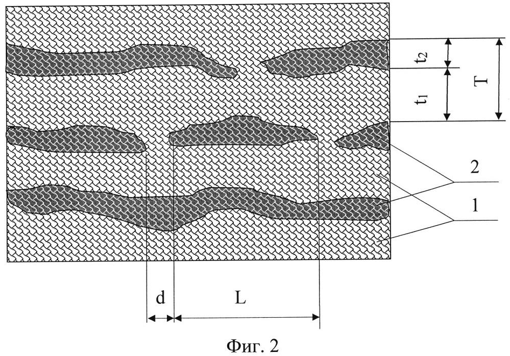 Высокоэффективный термоэлектрический материал и способ его изготовления