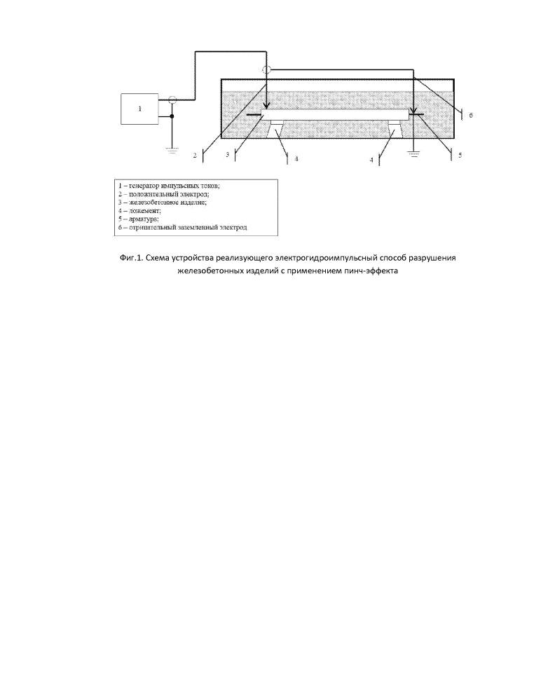 Электрогидроимпульсный способ разрушения железобетонных изделий с применением пинч-эффекта