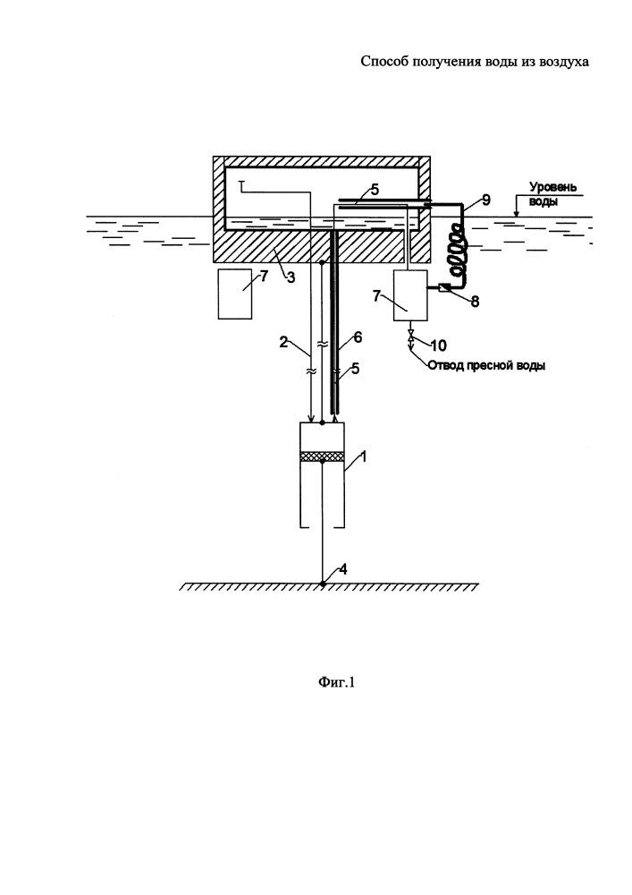 Способ получения воды из воздуха