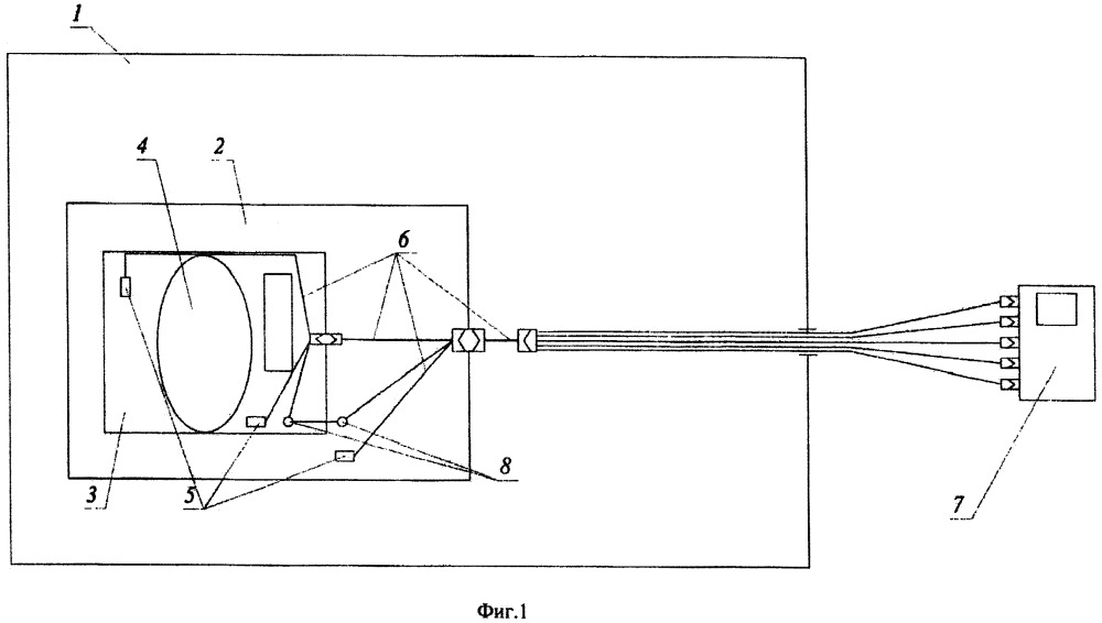 Способ контроля параметров состояния многокомпонентной газовой среды в герметичном контейнере