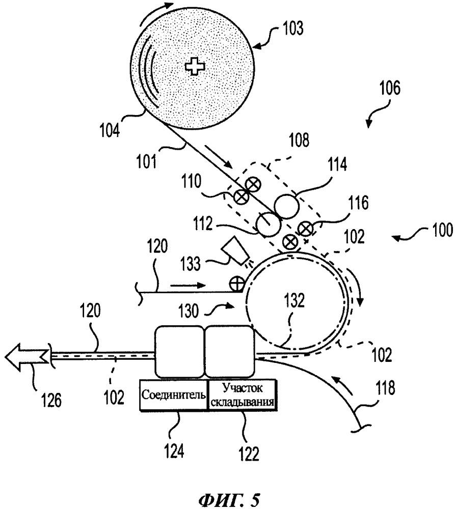 Способ и система для отрезания и размещения проволоки для носа в процессе изготовления масок для лица