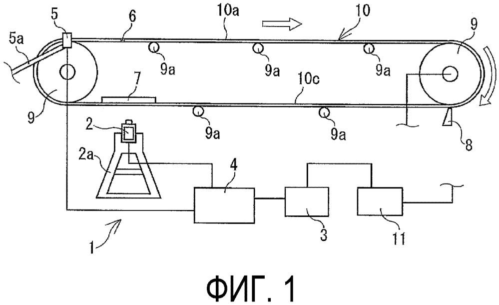 Система мониторинга износа конвейерной ленты
