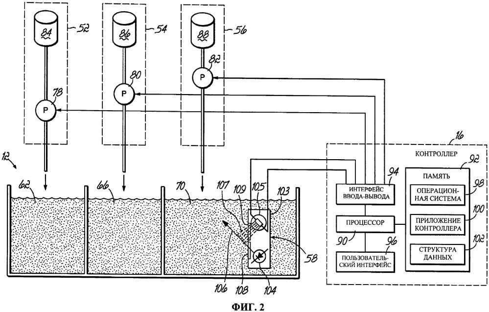 Определение мутности жидкой фазы многофазных сточных вод