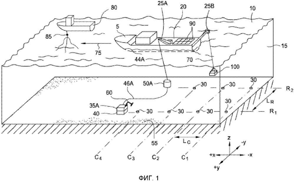 Подводная система передачи данных с высокой пропускной способностью