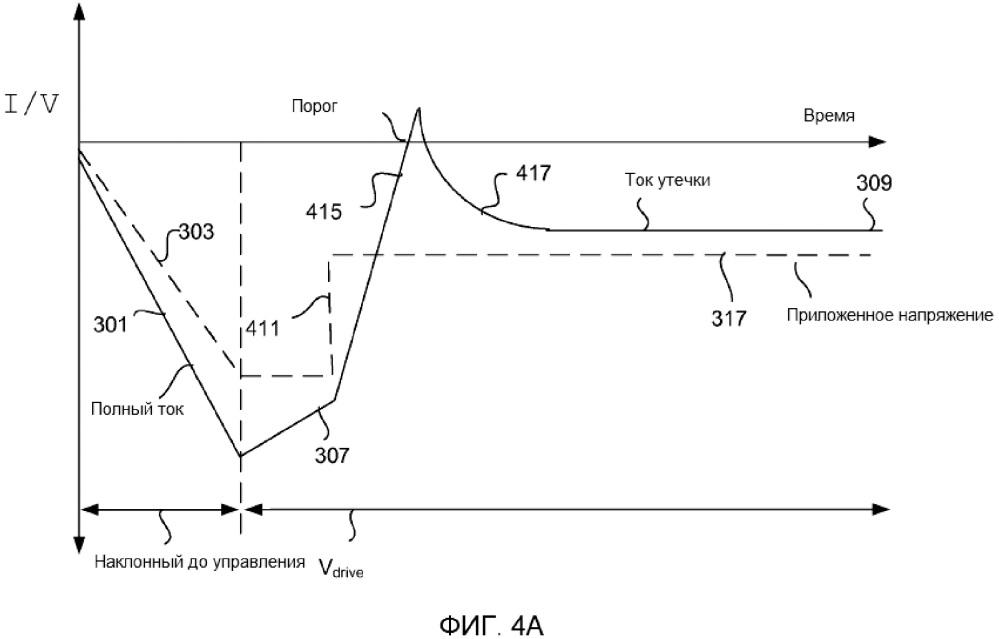 Управление переключениями в оптически переключаемых устройствах