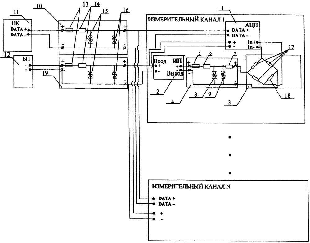 Многоканальный регистратор деформаций