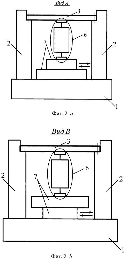 Способ оценки надежности изоляционного покрытия обмоток якоря тягового двигателя локомотива и устройство для его осуществления