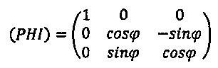 Зуборезная фреза с радиально регулируемыми стержневыми резцами квадратного или прямоугольного поперечного сечения