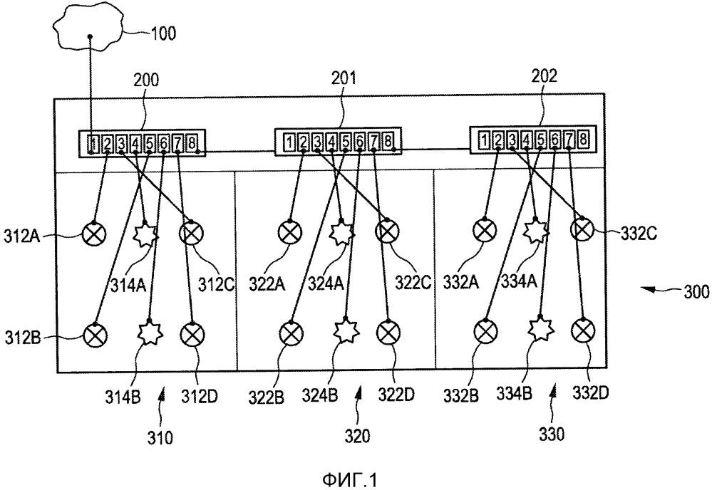 Стандартный ввод в эксплуатацию системы управления освещением