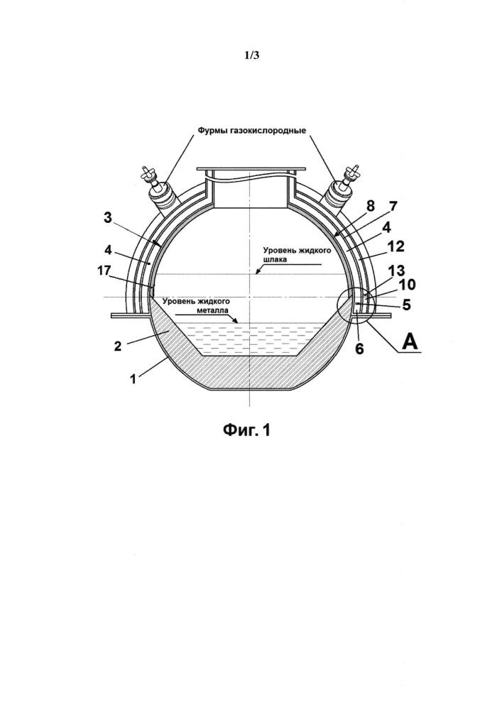 Способ непрерывной очистки жидкого натрия, применяемого в качестве теплоносителя в первичной системе охлаждения плавильного агрегата