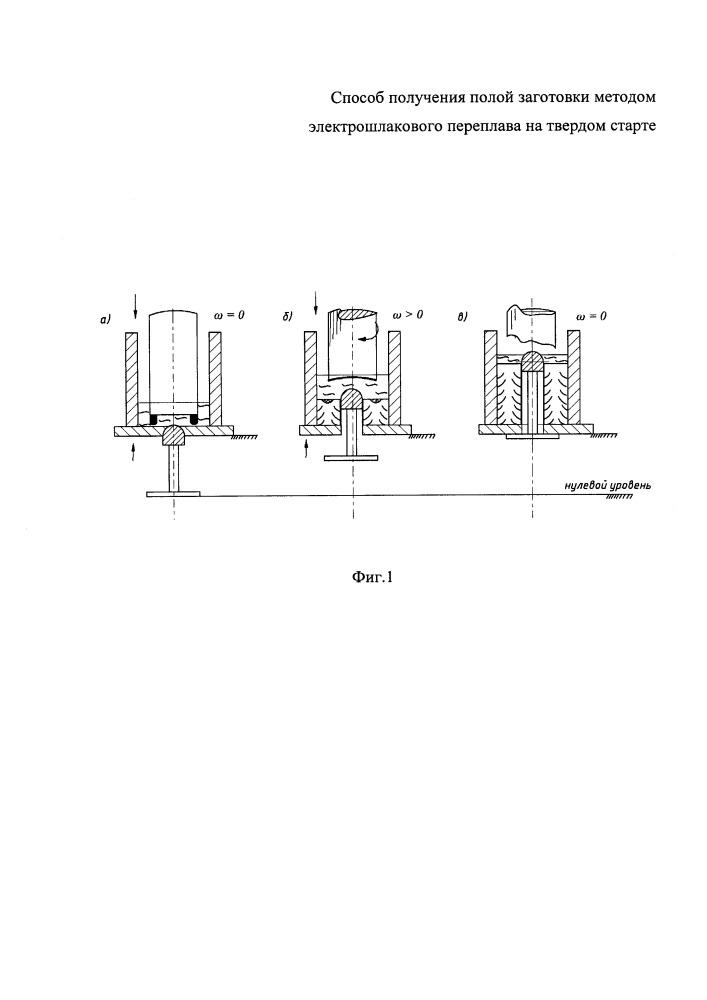 Способ получения полой заготовки методом электрошлакового переплава на твердом старте