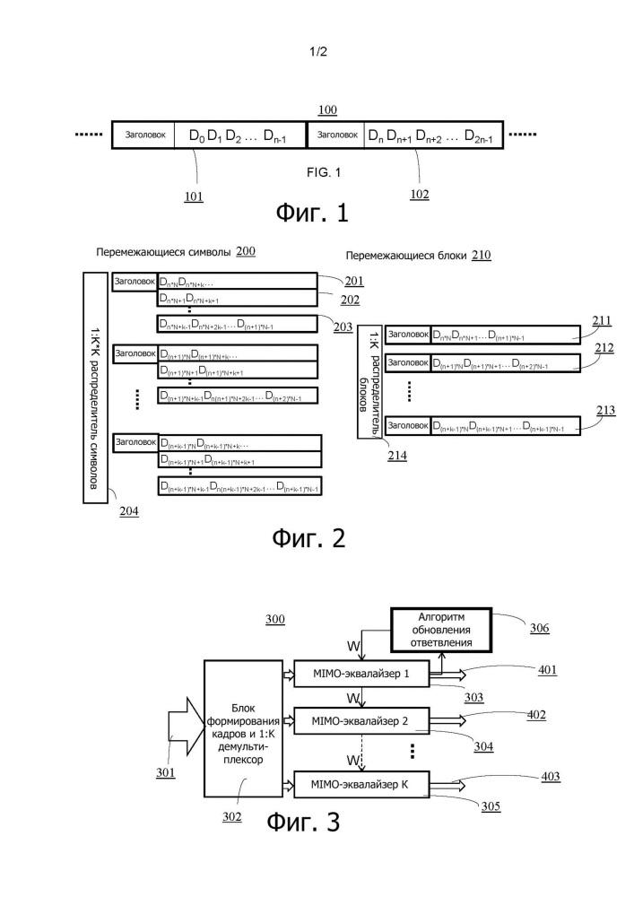 Способ и устройство восстановления гибридно-модулированных во временной области сигналов с квадратурной амплитудной модуляцией