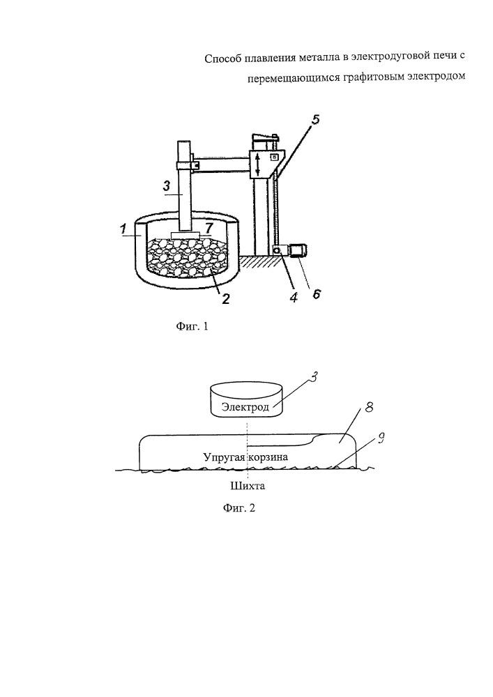 Способ плавления металла в электродуговой печи с перемещающимся графитовым электродом