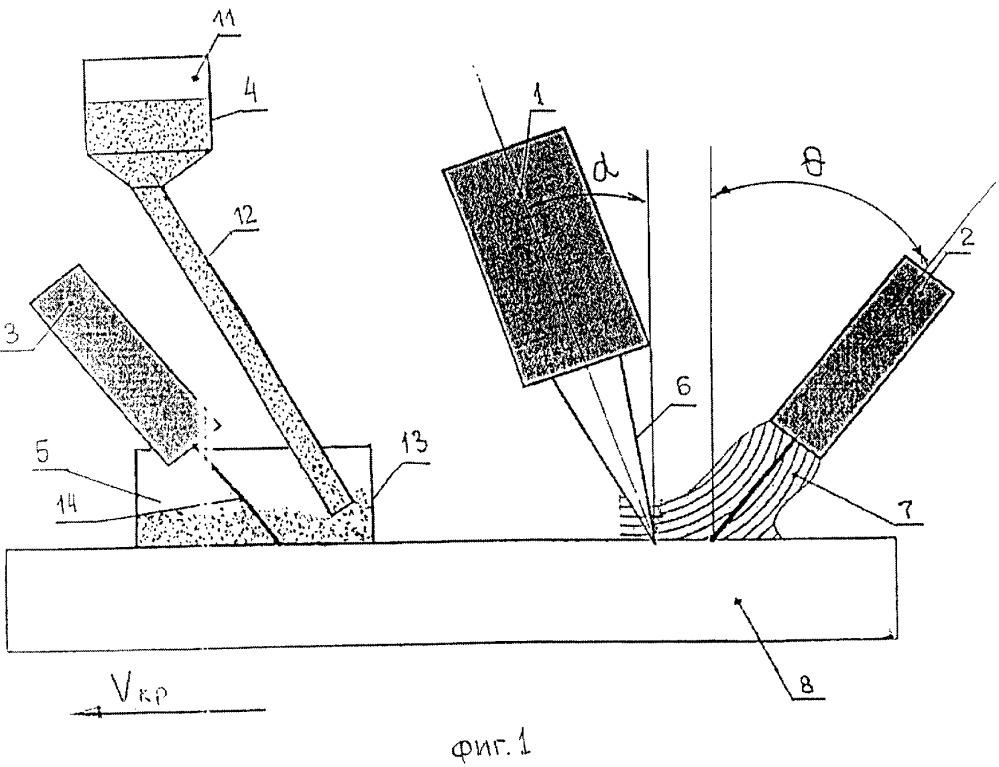 Способ лазерно-дуговой сварки стыка сформованной трубной заготовки