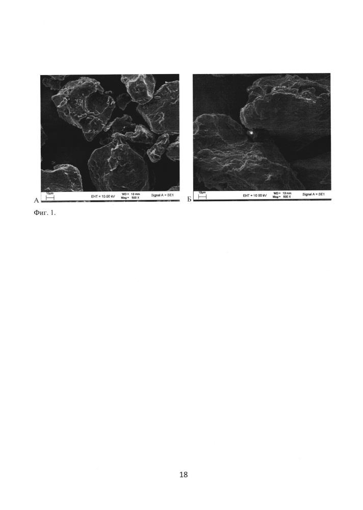 Способ получения инъекционного резорбируемого имплантата на основе поликапролактона и мультипотентных стромальных клеток пупочного канатика