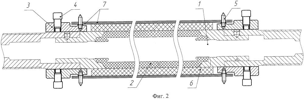 Способ изготовления резинокордных оболочек рукавного типа и приспособление для его реализации