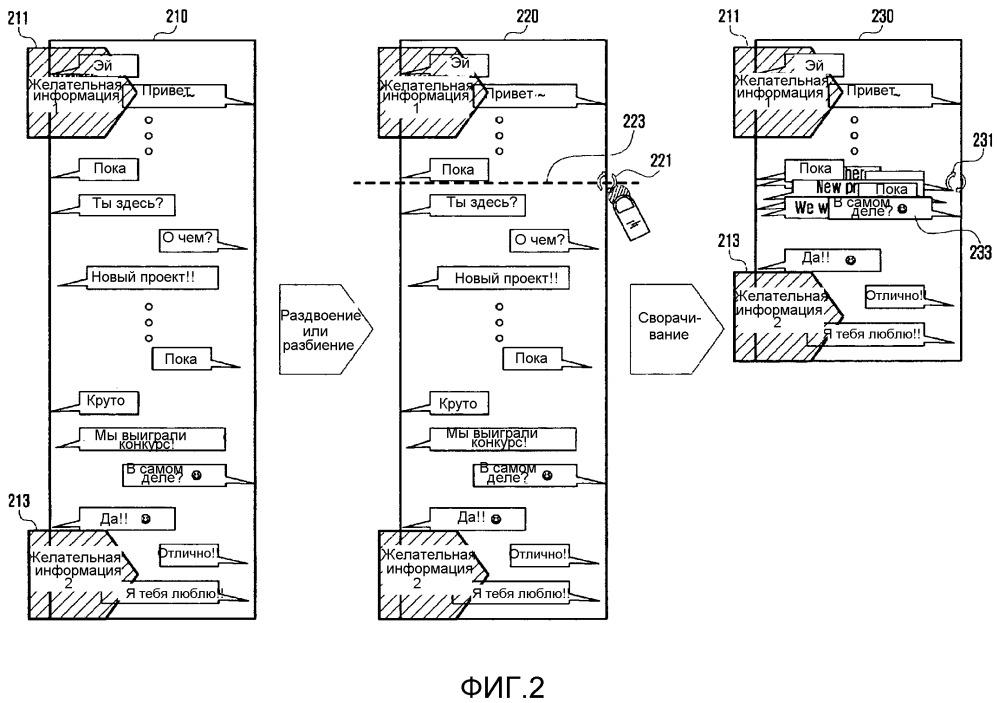 Устройство и способ отображения информации устройства пользователя