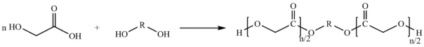 Способ получения гликолида из модифицированных олигомеров гликолевой кислоты