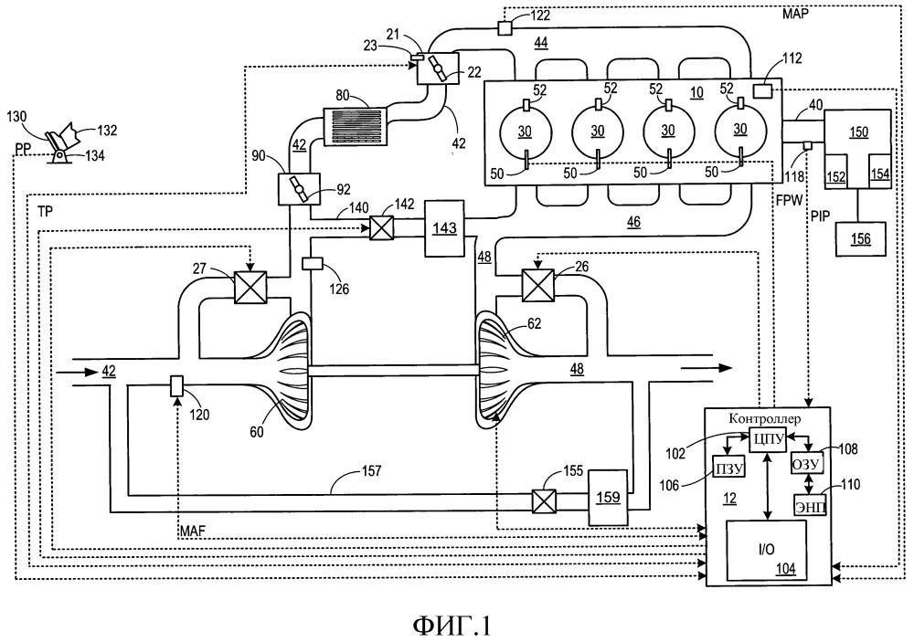 Способ для двигателя (варианты) и система для двигателя
