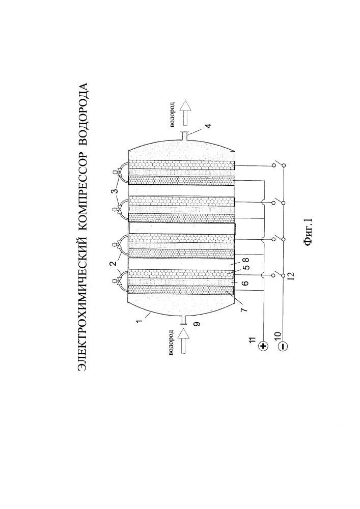 Электрохимический компрессор водорода