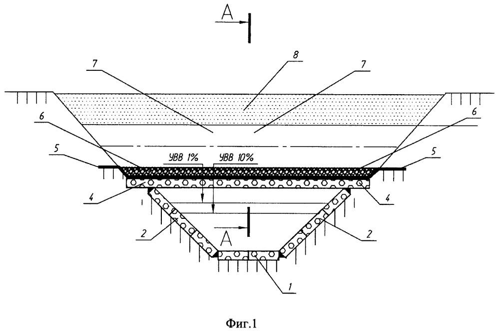 Водопропускное сооружение под насыпью