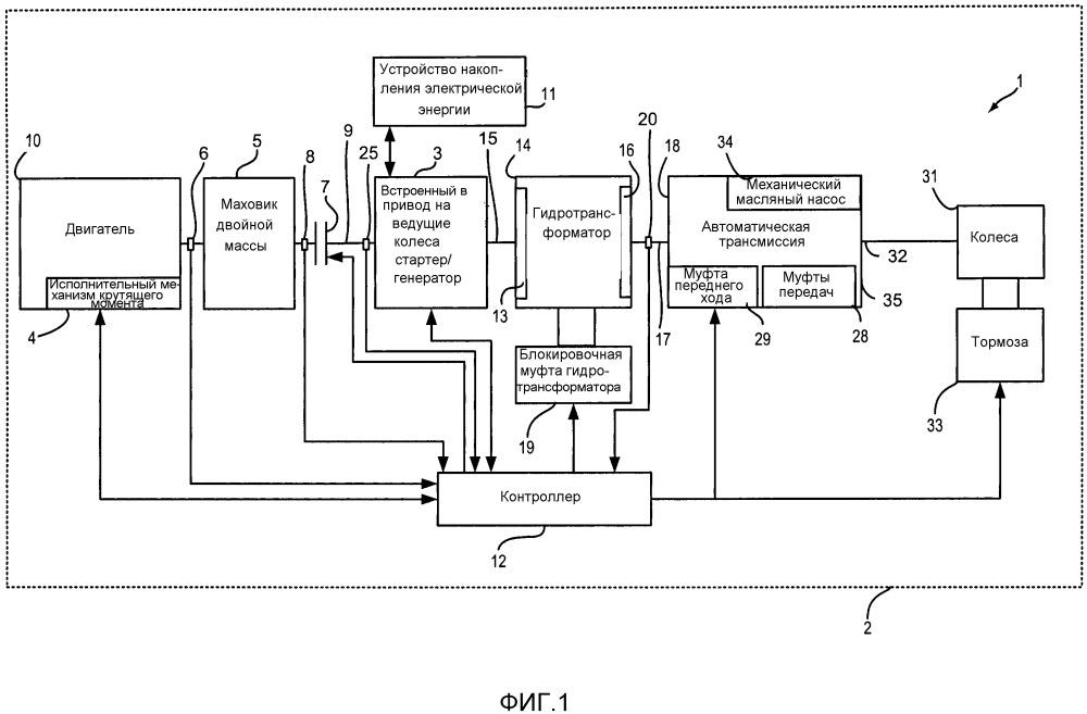 Способ управления двигателем (варианты)