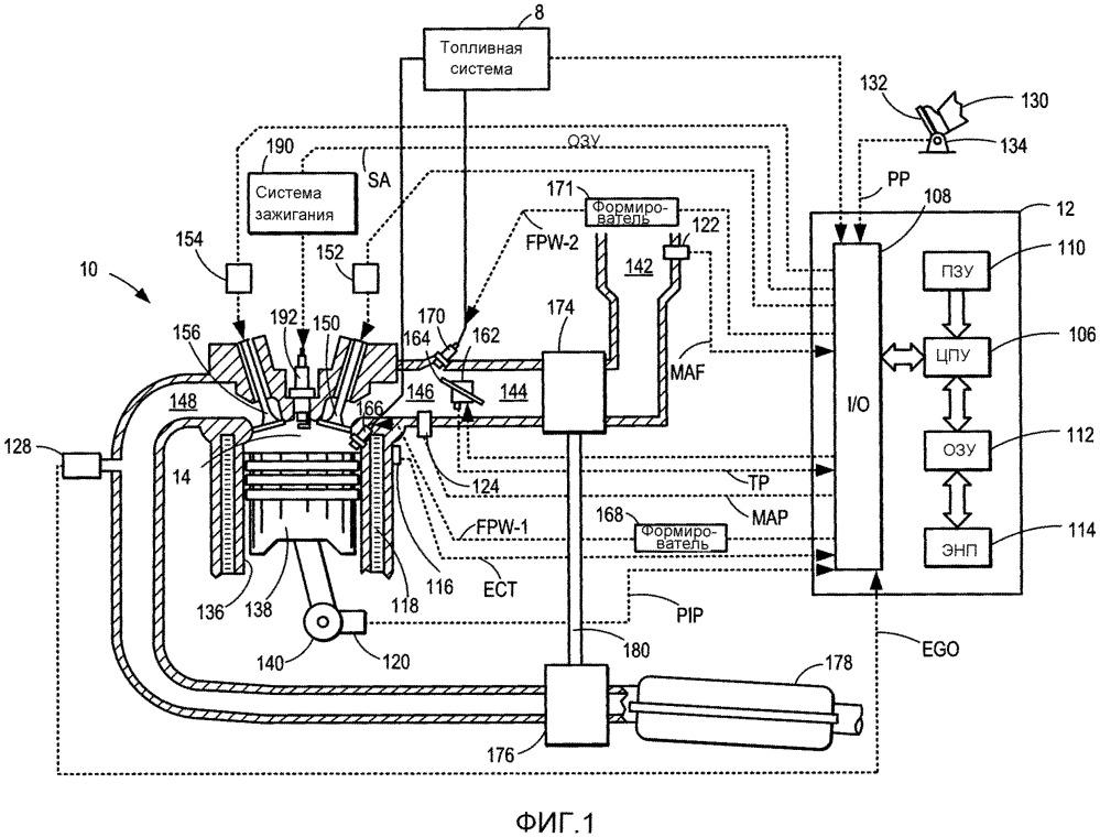 Способ для топливной системы двигателя (варианты) и система двигателя
