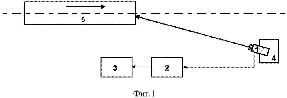 Комплекс контроля размера движущегося объекта